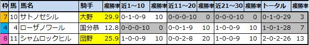 f:id:onix-oniku:20210731094800p:plain