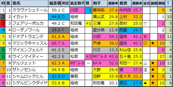 f:id:onix-oniku:20210731164320p:plain