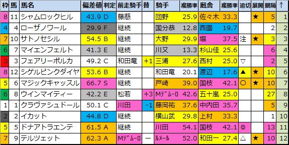 f:id:onix-oniku:20210731165346p:plain