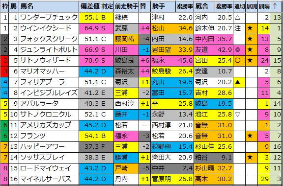 f:id:onix-oniku:20210731174841p:plain