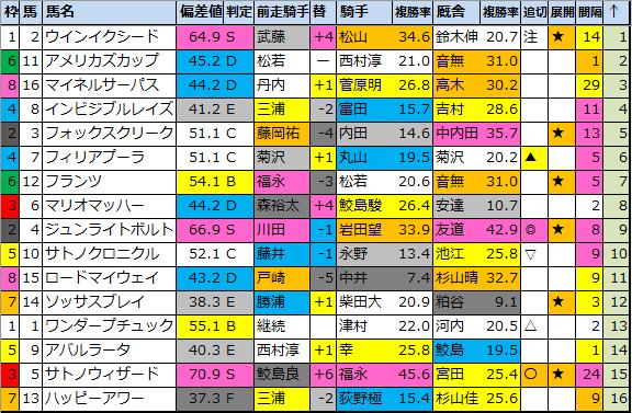 f:id:onix-oniku:20210731175259p:plain