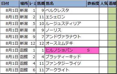 f:id:onix-oniku:20210731182159p:plain