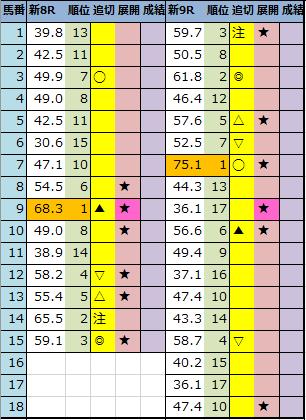 f:id:onix-oniku:20210731182506p:plain