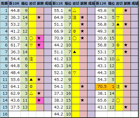 f:id:onix-oniku:20210731182540p:plain