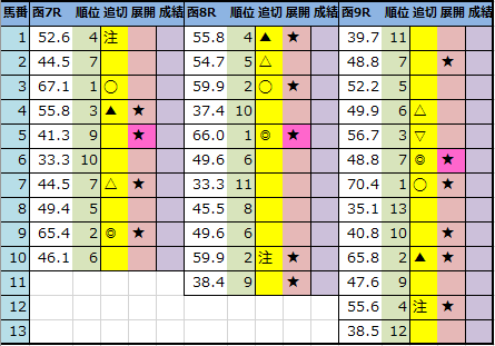 f:id:onix-oniku:20210731182629p:plain