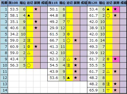 f:id:onix-oniku:20210731182659p:plain