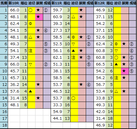 f:id:onix-oniku:20210731185832p:plain