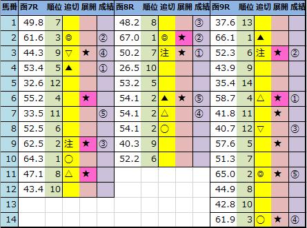 f:id:onix-oniku:20210731185917p:plain