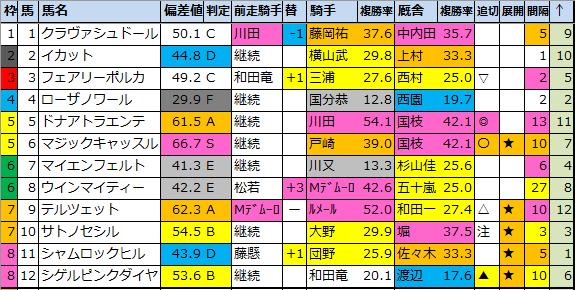 f:id:onix-oniku:20210801075233p:plain
