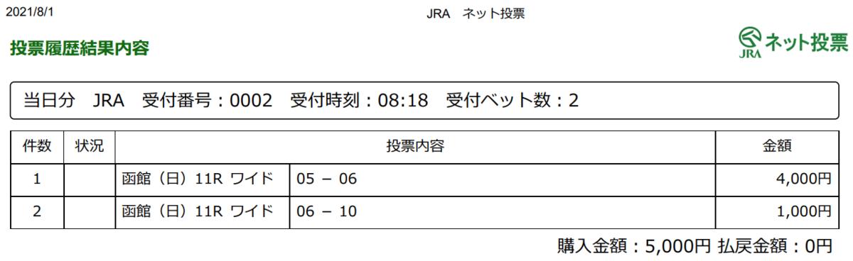 f:id:onix-oniku:20210801082019p:plain
