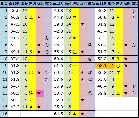 f:id:onix-oniku:20210801132731p:plain