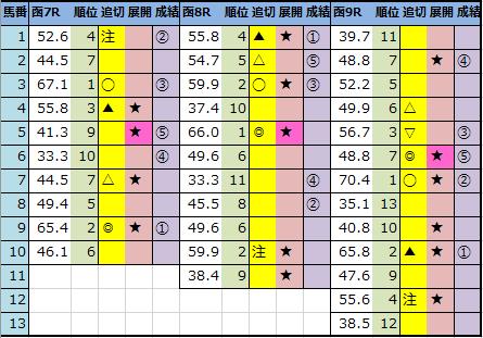 f:id:onix-oniku:20210801143546p:plain