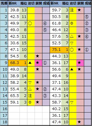 f:id:onix-oniku:20210801144758p:plain