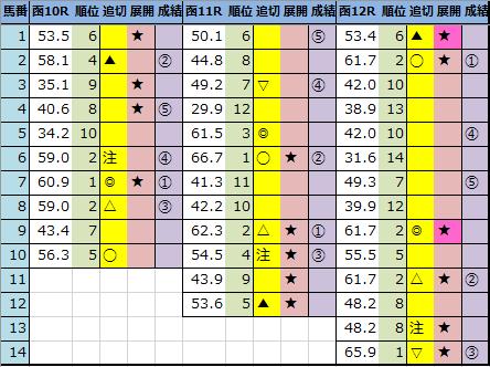 f:id:onix-oniku:20210801163404p:plain