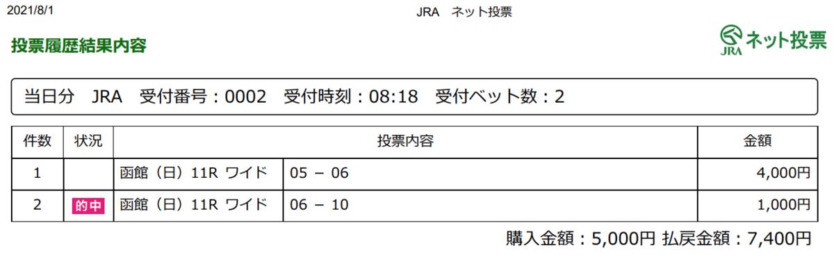 f:id:onix-oniku:20210801172310p:plain