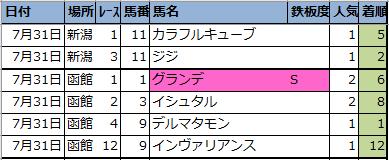 f:id:onix-oniku:20210802155800p:plain