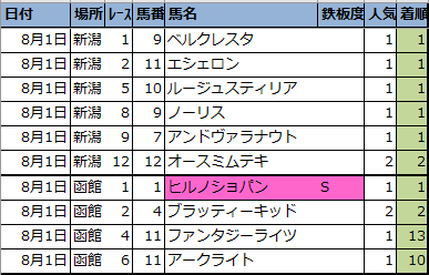 f:id:onix-oniku:20210802155814p:plain