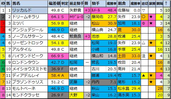 f:id:onix-oniku:20210803143742p:plain