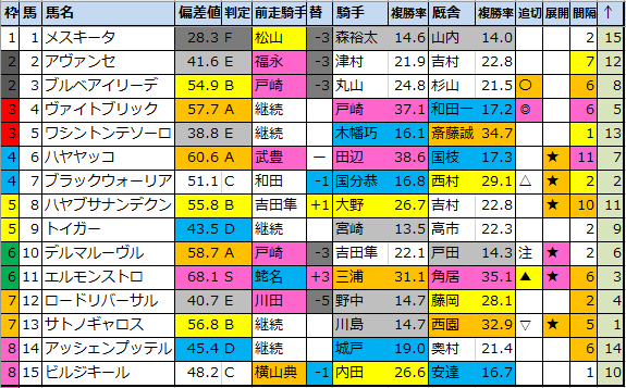 f:id:onix-oniku:20210803153434p:plain