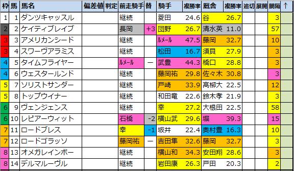 f:id:onix-oniku:20210806102322p:plain