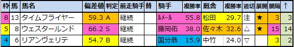 f:id:onix-oniku:20210806102649p:plain