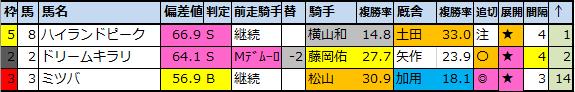 f:id:onix-oniku:20210806102916p:plain