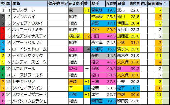 f:id:onix-oniku:20210806112411p:plain