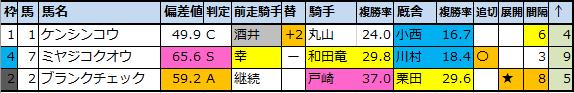 f:id:onix-oniku:20210806112638p:plain