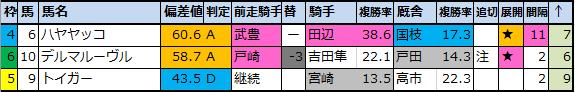 f:id:onix-oniku:20210806113243p:plain