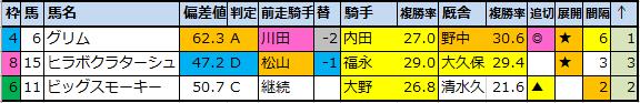 f:id:onix-oniku:20210806113319p:plain