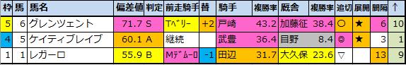 f:id:onix-oniku:20210806113423p:plain