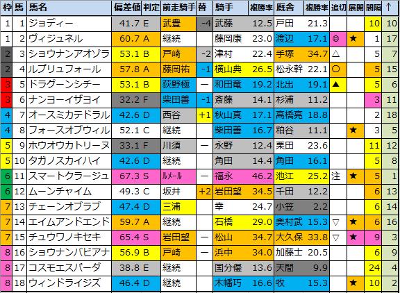 f:id:onix-oniku:20210806165839p:plain