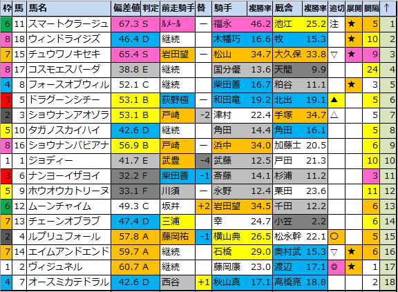 f:id:onix-oniku:20210806170352p:plain