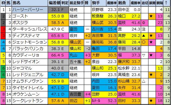 f:id:onix-oniku:20210806170603p:plain