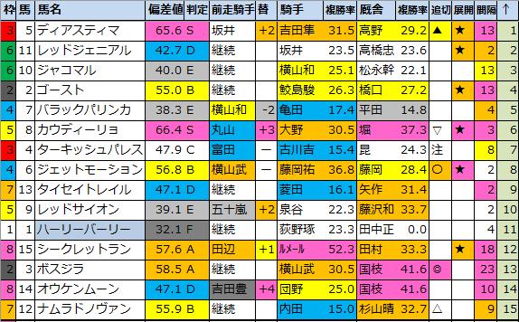 f:id:onix-oniku:20210806171040p:plain