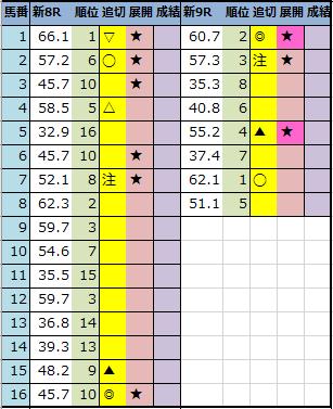 f:id:onix-oniku:20210806175242p:plain
