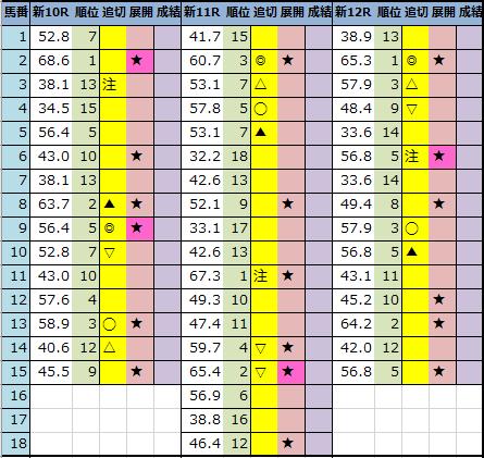 f:id:onix-oniku:20210806175311p:plain