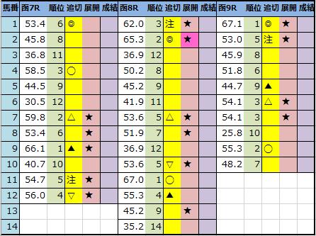 f:id:onix-oniku:20210806175405p:plain