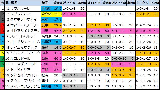 f:id:onix-oniku:20210807113705p:plain