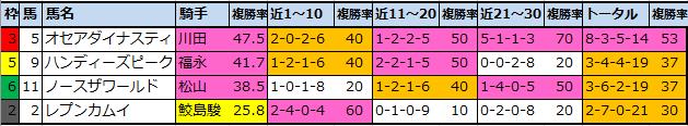 f:id:onix-oniku:20210807113746p:plain