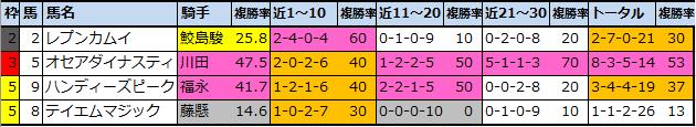 f:id:onix-oniku:20210807113817p:plain
