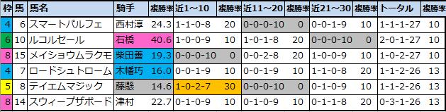 f:id:onix-oniku:20210807113846p:plain