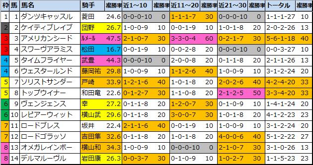 f:id:onix-oniku:20210807142330p:plain
