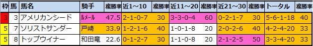 f:id:onix-oniku:20210807142440p:plain