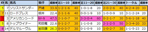 f:id:onix-oniku:20210807142535p:plain