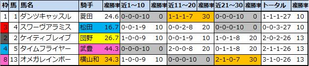 f:id:onix-oniku:20210807142620p:plain
