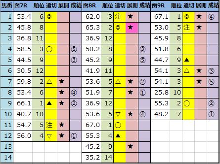 f:id:onix-oniku:20210807145730p:plain