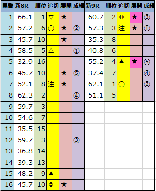 f:id:onix-oniku:20210807150037p:plain