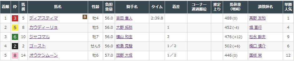 f:id:onix-oniku:20210807154739p:plain