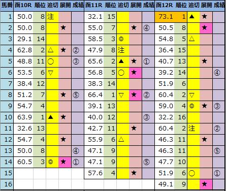 f:id:onix-oniku:20210807162709p:plain